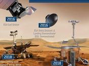 nuevos rovers podrán detectar vida superficie Marte