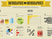herramienta importante marketing: infografía