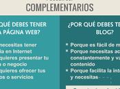 diferencias entre página blog