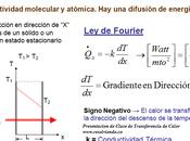 """Ingenieria """"Metodos Transferencia Calor """"Conduccion"""""""""""