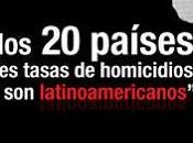 mantienen índices criminalidad Latinoamérica