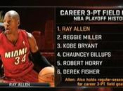 Allen, triples