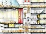Museo Cine, Ángeles Renzo Piano Zoltan Pali