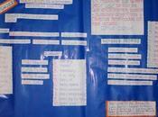 Diversidad lingüística escuela