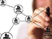 futuro negocios: Community Manager