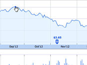 """""""Apple hoy: situación expectativas"""", Libia Vidal"""