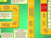Currículum forma juego mesa