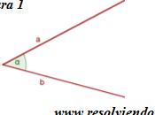 Trigonometria Medidas Angulos Clase