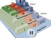 Conferencia: partícula Higgs.