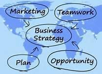 Como Hacer Plan Negocios Sencillo para Negocio