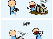 [Humor] evolución correo