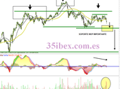 Banco Santander directo buscar euros