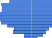 pesadilla demográfica gallega