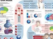 Fundación CADAH para ayuda déficit atención hiperactividad (TDAH)