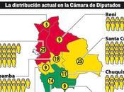 Redistribución escaños Cámara Diputados Bolivia