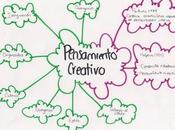 Lecciones Vida: Educando Pensamiento Creativo