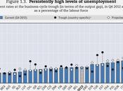 """OCDE apuesta eliminar ayudas madres solteras discapacitados para """"activar"""" empleo"""