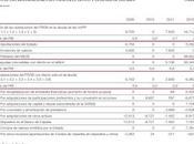 Informe Banco España sobre economía española segundo trimestre