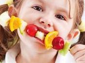 gordura infancia