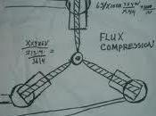 Condensador Fluzo (05/08/2013)