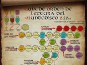 Guía lectura ilustrada Mundodisco(En español)