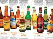 Estas mejores cervezas mundo #Infografía