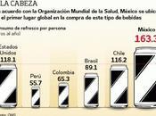 Impuesto refrescos México, ¿buena idea?