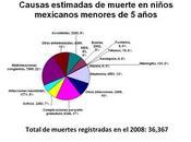 Mortalidad infantil nivel mundial: análisis principales causas