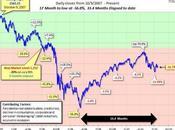 """Bernanke dice economía vive momento """"particularmente incierto"""""""