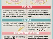 cerebro: café cerveza #Infografía #Curiosidades #CuerpoHumano