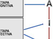 Historia Sistema Ventas AIDAS