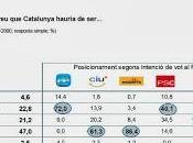 Catalunya. Marcha independencia