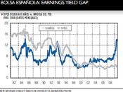 Earning Yield