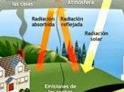 ¿Que Efecto Invernadero?