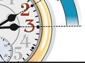 Cambio Hora Horario Invierno