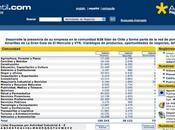 Mercantil.com: Excelente Herramienta para Potenciar Negocio