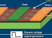 Nanoantenas grafeno para wifi terabits segundo