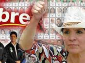 Honduras: Análisis Electoral