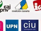 Evolución Partidos Políticos