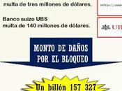 Infografía informe: bancos sancionados Estados Unidos operar Cuba