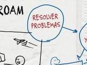 MUNDO SERVILLETA resolver problemas vender ideas mediante dibujos
