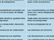 Diferencias entre acoso laboral mobbing enfrentamiento trabajadores