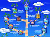 """apps educativas para niños programa """"Aprendes con"""""""