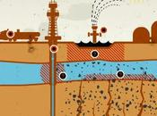 FRACKING INFLUENCIA SALUD