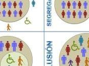 Inclusión Integración: diferencias