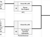 Cuadro playoffs 2013-2014