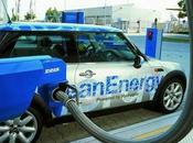 Automóviles hidrogeno, confrontación renovables min.).