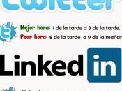 Mejores horas para publicar eedes sociales, infografía, socialMedia, internet