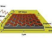 Nano-antenas grafeno pueden permitir redes pequeñas máquinas