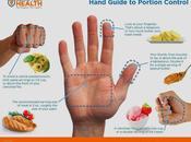 Sabrás porciones tines comer mirándote mano